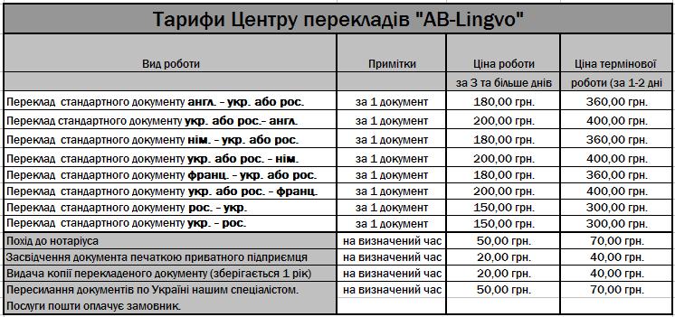 Тарифи на послуги перекладачів AB-Lingvo